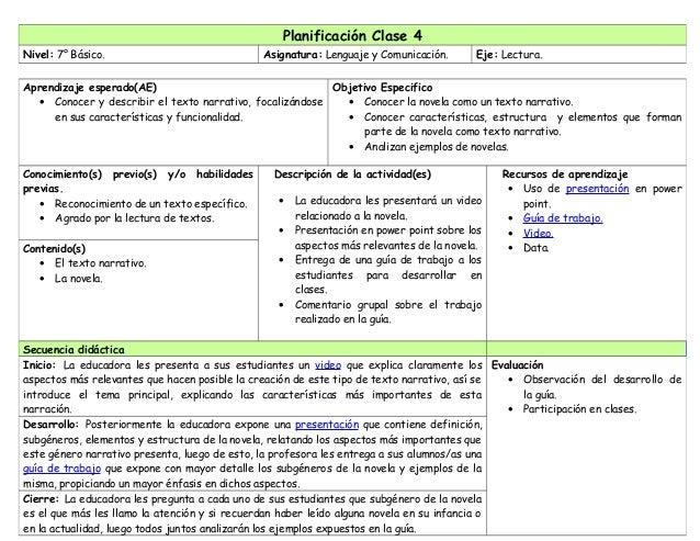 Planificación Clase 4 La Novela Como Texto Narrativo