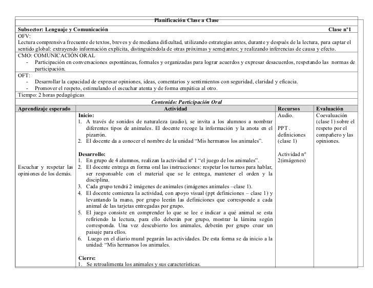 Planificación Clase a ClaseSubsector: Lenguaje y Comunicación                                                             ...