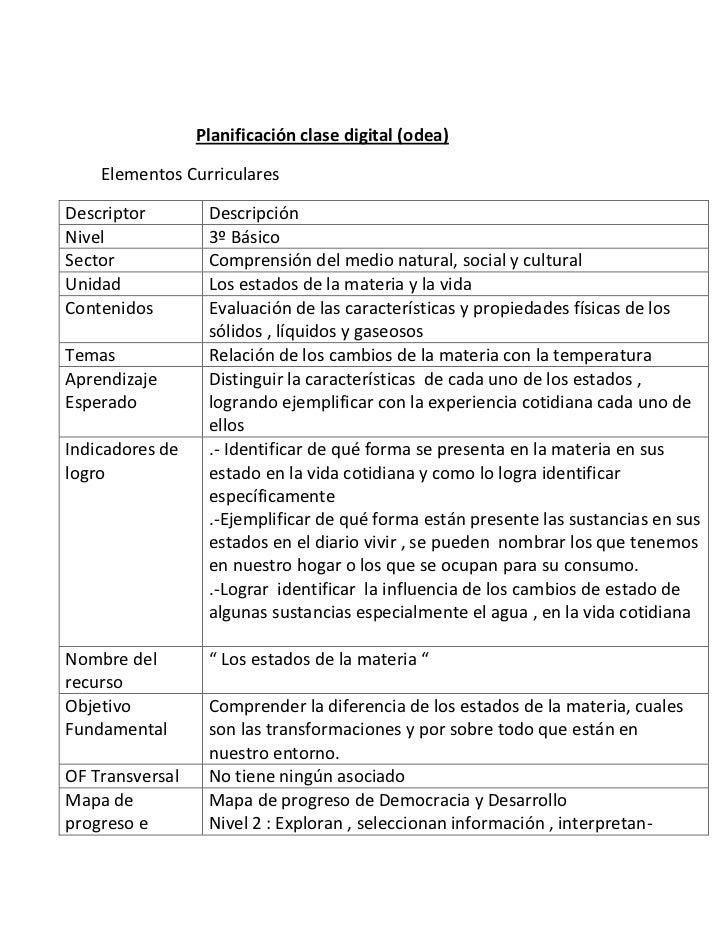 Planificación clase digital (odea)    Elementos CurricularesDescriptor        DescripciónNivel             3º BásicoSector...