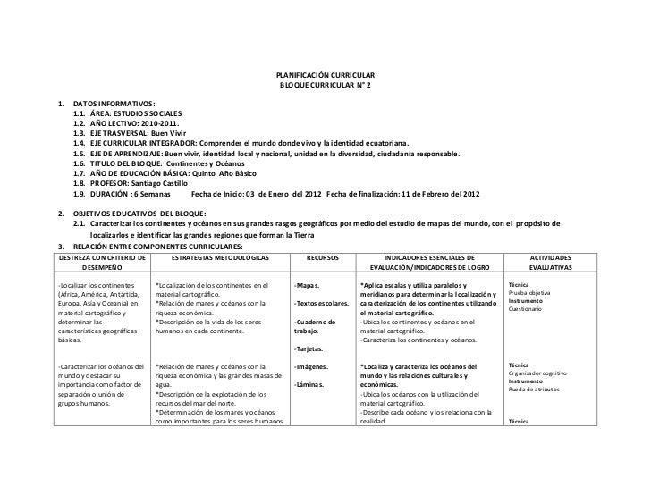 PLANIFICACIÓN CURRICULAR                                                                          BLOQUE CURRICULAR N° 21....