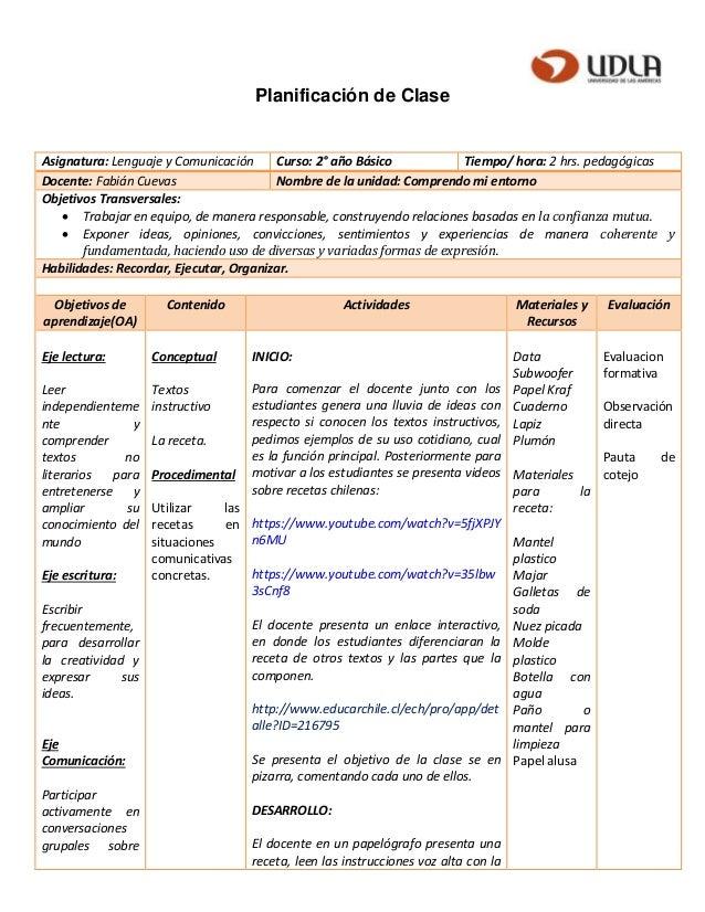 Planificación de Clase Asignatura: Lenguaje y Comunicación Curso: 2° año Básico Tiempo/ hora: 2 hrs. pedagógicas Docente: ...