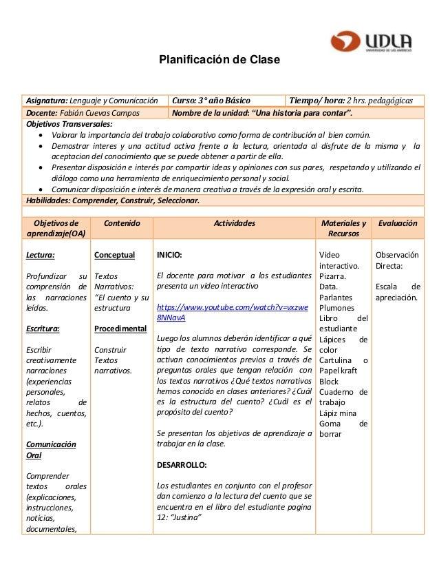Planificación de Clase Asignatura: Lenguaje y Comunicación Curso: 3° año Básico Tiempo/ hora: 2 hrs. pedagógicas Docente: ...