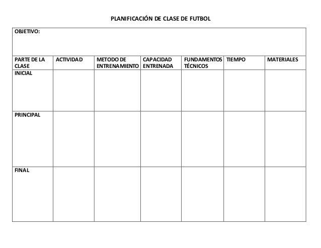 PLANIFICACIÓN DE CLASE DE FUTBOL OBJETIVO: PARTEDE LA CLASE ACTIVIDAD METODO DE ENTRENAMIENTO CAPACIDAD ENTRENADA FUNDAMEN...