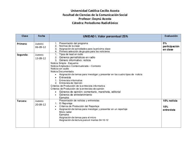 Universidad Católica Cecilio Acosta                                 Facultad de Ciencias de la Comunicación Social        ...