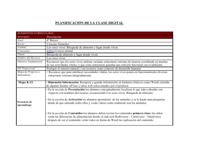 PLANIFICACIÓN DE LA CLASE DIGITAL ELEMENTOS CURRICULARES Descriptor Descripción ELEMENTOS CURRICULARES Descriptor         ...