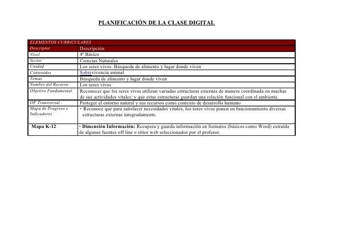 PLANIFICACIÓN DE LA CLASE DIGITAL   ELEMENTOS CURRICULARES Descriptor           Descripción Nivel                4º Básico...