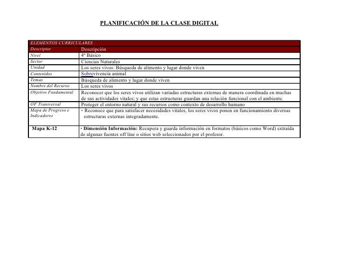 Planificación de la clase digital