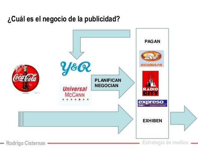 ¿Cuál es el negocio de la publicidad?  PLANIFICAN NEGOCIAN  EXHIBEN  PAGAN  Estrategia de medios  Rodrigo Cisternas