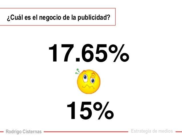 15%  17.65%  ¿Cuál es el negocio de la publicidad?  Estrategia de medios  Rodrigo Cisternas