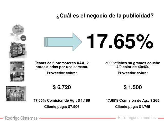 ¿Cuál es el negocio de la publicidad?  17.65%  Teams de 6 promotores AAA, 2 horas diarias por una semana.  Proveedor cobra...