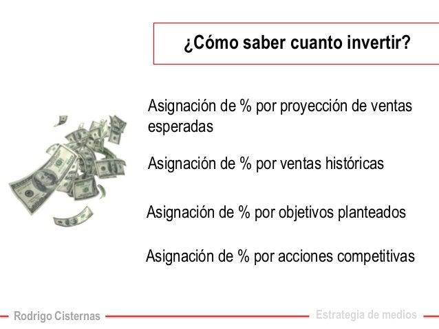 ¿Cómo saber cuanto invertir?  Asignación de % por proyección de ventas esperadas  Asignación de % por ventas históricas  A...