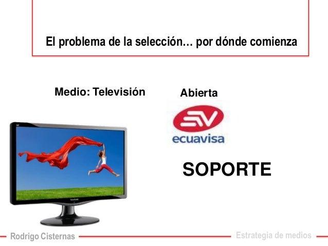 SOPORTE  Medio: Televisión  Abierta  Estrategia de medios  El problema de la selección… por dónde comienza  Rodrigo Cister...