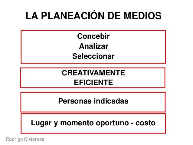 LA PLANEACIÓN DE MEDIOS  Concebir  Analizar  Seleccionar  CREATIVAMENTE  EFICIENTE  Personas indicadas  Lugar y momento op...