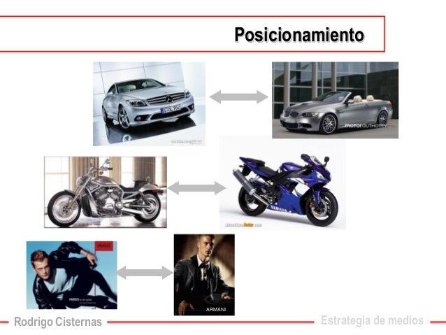 ARMANI  Estrategia de mediosPosicionamiento  Rodrigo Cisternas