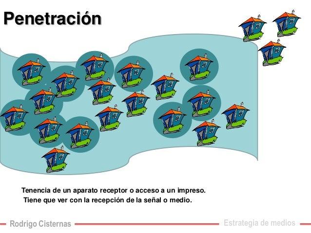 Penetración  Tenencia de un aparato receptor o acceso a un impreso.  Tiene que ver con la recepción de la señal o medio.  ...