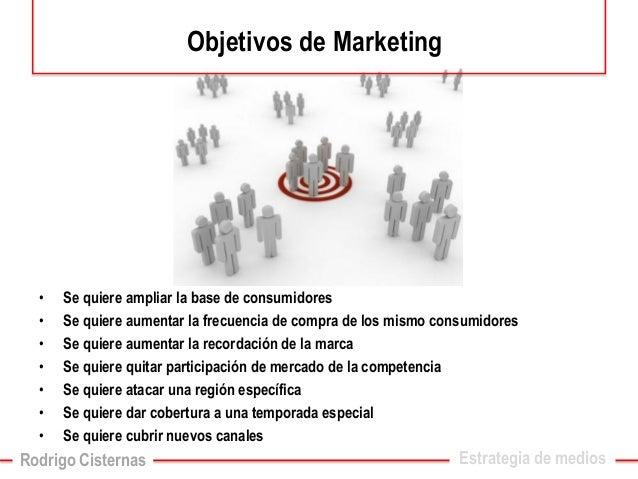 Objetivos de Marketing  •Se quiere ampliar la base de consumidores  •Se quiere aumentar la frecuencia de compra de los mis...