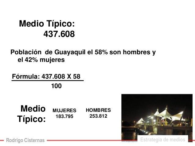 Población de Guayaquil el 58% son hombres y el 42% mujeres  Medio Típico: 437.608  Medio Típico:  MUJERES183.795  HOMBRES2...
