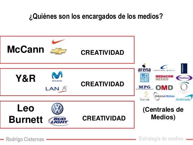 CREATIVIDAD  McCann  Y&R  Leo Burnett  CREATIVIDAD  CREATIVIDAD  Estrategia de medios  ¿Quiénes son los encargados de los ...