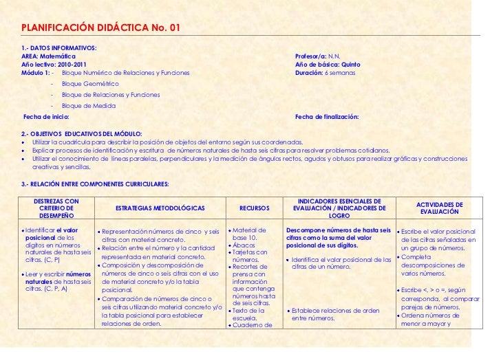 PLANIFICACIÓN DIDÁCTICA No. 01<br />1.- DATOS INFORMATIVOS:<br />AREA: Matemática                                         ...