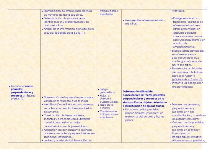 Planificación didáctica matemática Slide 2