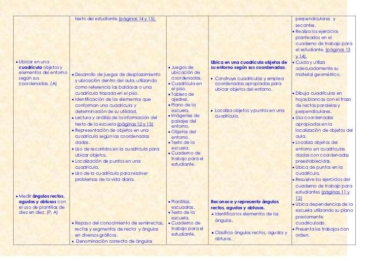 Planificación didáctica matemática Slide 3
