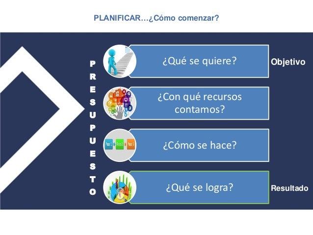 Planificación Educativa Monseñor Bosset Slide 2