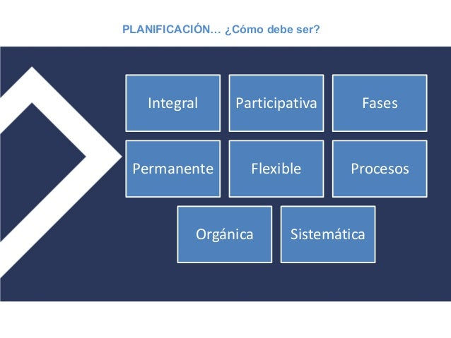 Planificación Educativa Monseñor Bosset Slide 3
