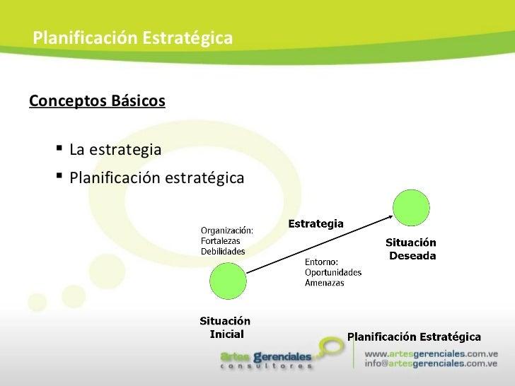 <ul><li>Conceptos Básicos </li></ul><ul><ul><li>La estrategia </li></ul></ul><ul><ul><li>Planificación estratégica </li></...