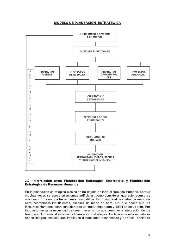 Planificación estratégica de los recursos humanos