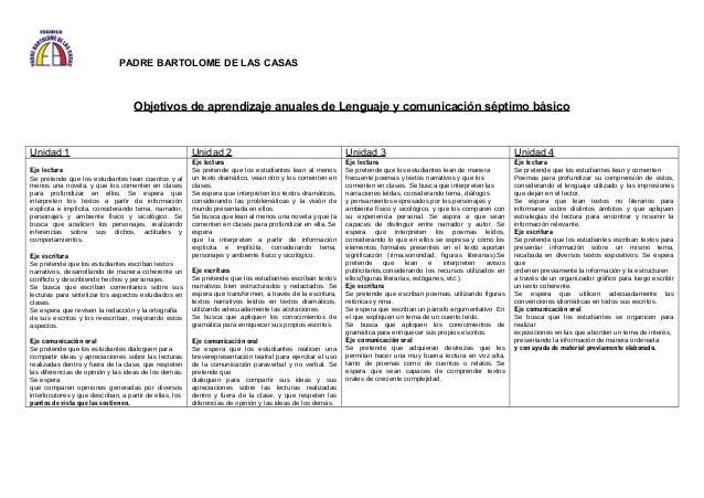PADRE BARTOLOME DE LAS CASAS Objetivos de aprendizaje anuales de Lenguaje y comunicación séptimo básico Unidad 1 Unidad 2 ...