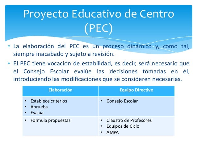 Planificaci n integral de los centros educativos for Proyecto educativo de comedor escolar