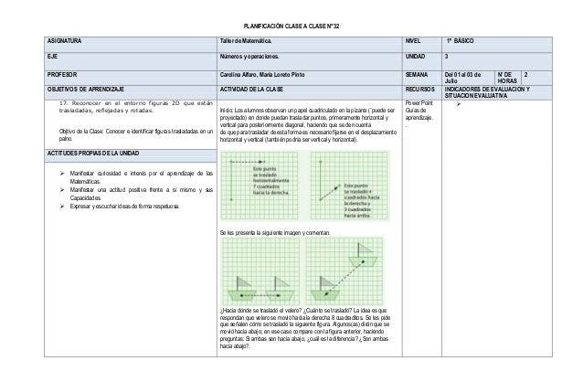 PLANIFICACIÓN CLASE A CLASE N°32 ASIGNATURA Taller de Matemática. NIVEL 1º BÁSICO EJE Números y operaciones. UNIDAD 3 PROF...