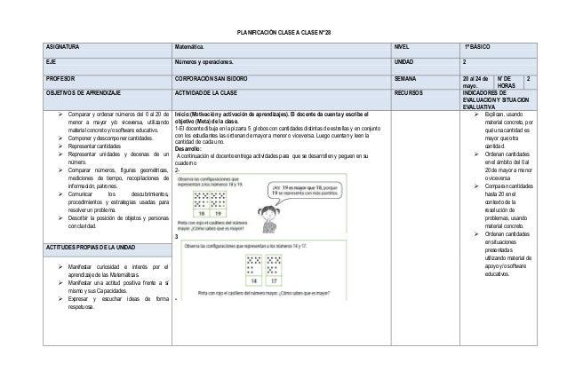 PLANIFICACIÓN CLASE A CLASE N°28 ASIGNATURA Matemática. NIVEL 1º BÁSICO EJE Números y operaciones. UNIDAD 2 PROFESOR CORPO...