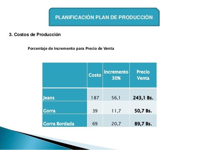 PLANIFICACIÓN PLAN DE PRODUCCIÓN3. Costos de Producción        Porcentaje de Incremento para Precio de Venta              ...