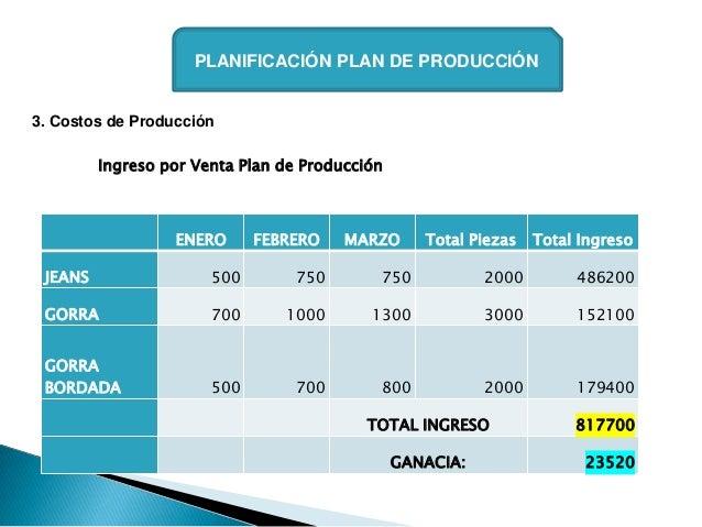 PLANIFICACIÓN PLAN DE PRODUCCIÓN3. Costos de Producción         Ingreso por Venta Plan de Producción                  ENER...