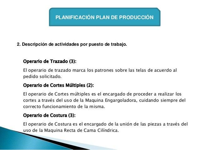 PLANIFICACIÓN PLAN DE PRODUCCIÓN2. Descripción de actividades por puesto de trabajo.  Operario de Trazado (3):  El operari...