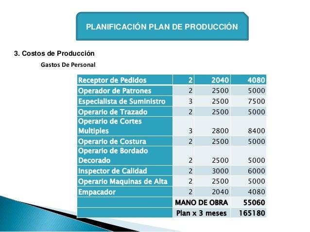 PLANIFICACIÓN PLAN DE PRODUCCIÓN3. Costos de Producción       Gastos De Personal                   Receptor de Pedidos    ...