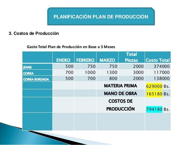 PLANIFICACIÓN PLAN DE PRODUCCIÓN3. Costos de Producción        Gasto Total Plan de Producción en Base a 3 Meses           ...