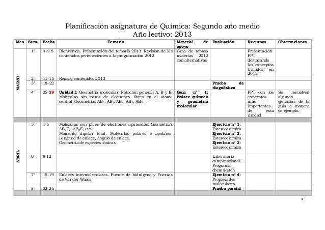 Planificación asignatura de Química: Segundo año medio                                               Año lectivo: 2013Mes ...