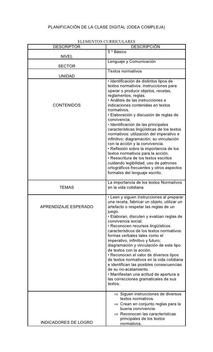 PLANIFICACIÓN DE LA CLASE DIGITAL (ODEA COMPLEJA)             ELEMENTOS CURRICULARES    DESCRIPTOR                        ...