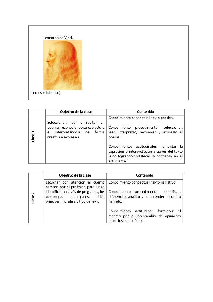 Leonardo da Vinci.(recurso didáctico)                    Objetivo de la clase                             Contenido       ...