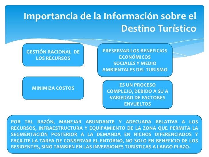 Planificaci n y desarrollo de los destinos tur sticos for Importancia de la oficina