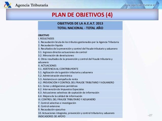 Planificaci n y direcci n por objetivos roberto serrano for Oficina nacional de gestion tributaria