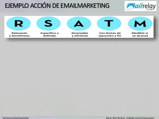 Seminario Emailmarketing Autor: Noé Soriano - linkedin.com/in/noesoriano EJEMPLO ACCIÓNDEEMAILMARKETING