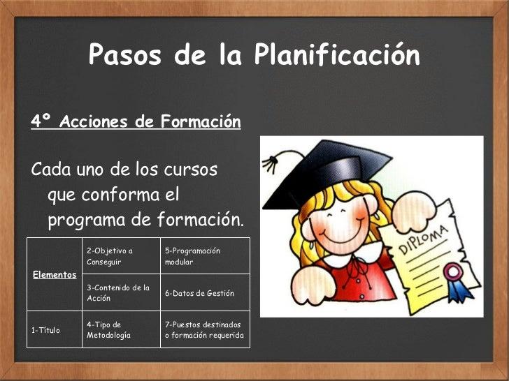 Pasos de la Planificación 4º Acciones de Formación Cada uno de los cursos que  conforma el programa de  formación. Element...