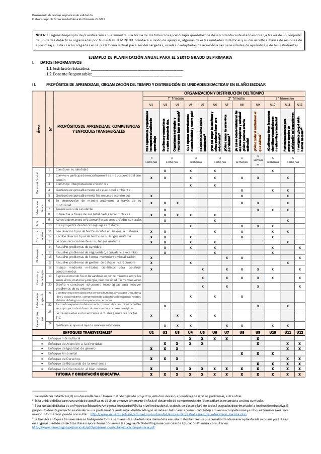 Documento detrabajo enprocesode validación Elaborado porla Dirección deEducación Primaria-DIGEBR EJEMPLO DE PLANIFICACIÓN ...