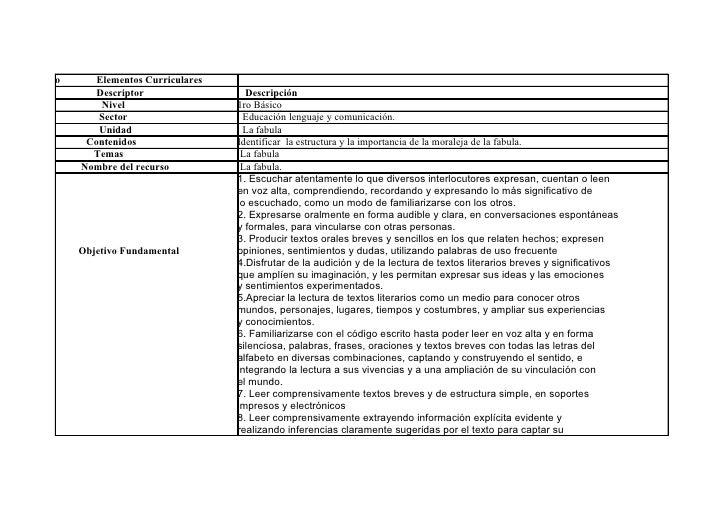 o      Elementos Curriculares        Descriptor                 Descripción         Nivel                   1ro Básico    ...