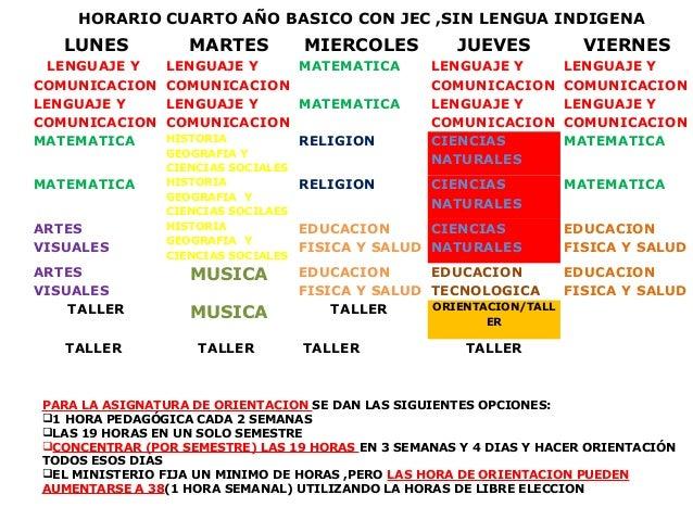 HORARIO CUARTO AÑO BASICO CON JEC ,SIN LENGUA INDIGENA   LUNES          MARTES           MIERCOLES         JUEVES         ...