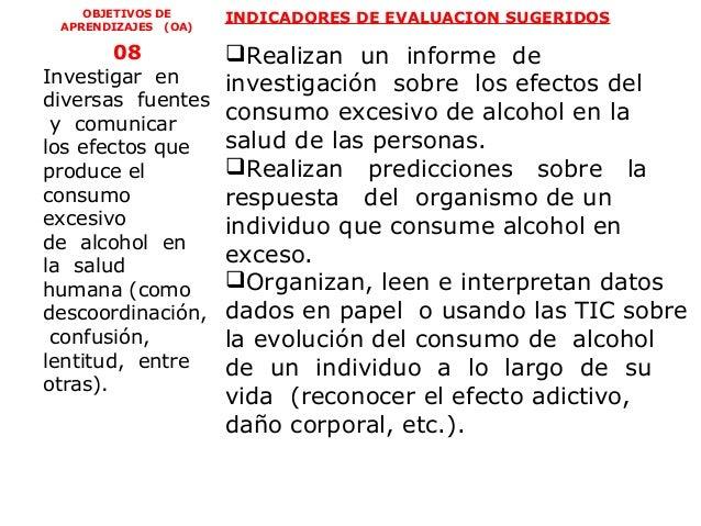 OBJETIVOS DE     INDICADORES DE EVALUACION SUGERIDOS APRENDIZAJES (OA)        08           Realizan un informe deInvestig...