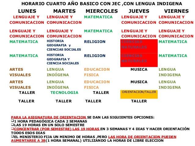 HORARIO CUARTO AÑO BASICO CON JEC ,CON LENGUA INDIGENA   LUNES           MARTES           MIERCOLES        JUEVES         ...
